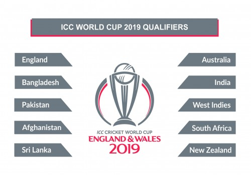 ICC%20World%20Cup%202019%20Qualifiers